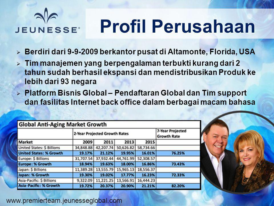 Profil Perusahaan Berdiri dari 9-9-2009 berkantor pusat di Altamonte, Florida, USA.
