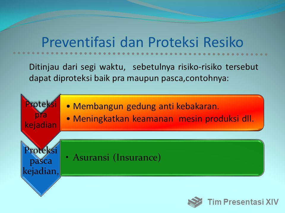 Preventifasi dan Proteksi Resiko