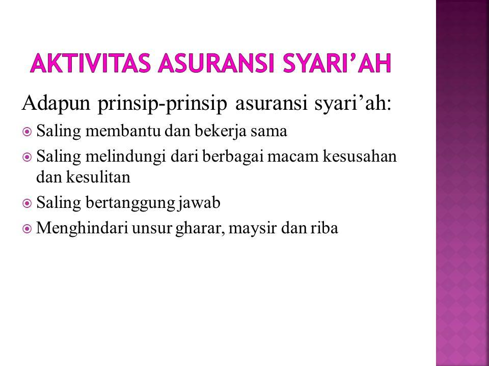 AKTIVITAS ASURANSI SYARI'AH