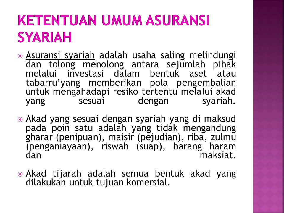 Ketentuan umum asuransi syariah