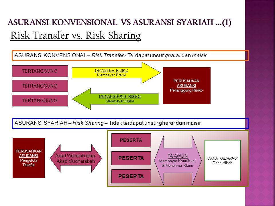 ASURANSI KONVENSIONAL VS ASURANSI SYARIAH ...(1)