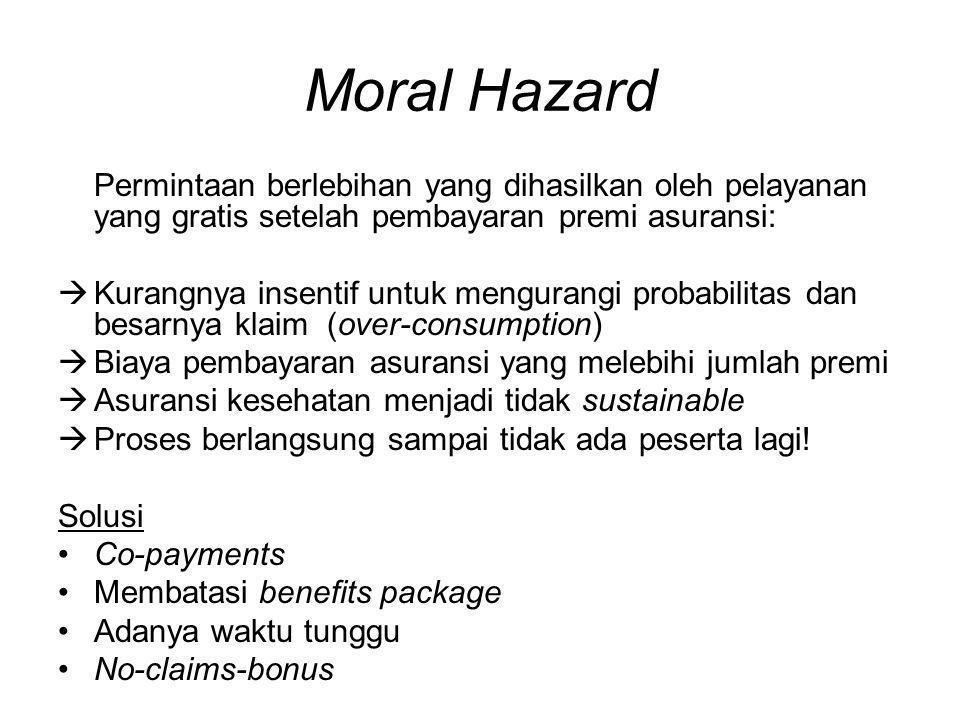 Moral Hazard Permintaan berlebihan yang dihasilkan oleh pelayanan yang gratis setelah pembayaran premi asuransi: