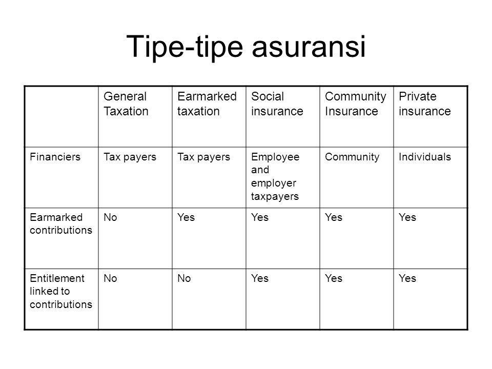 Tipe-tipe asuransi General Taxation Earmarked taxation