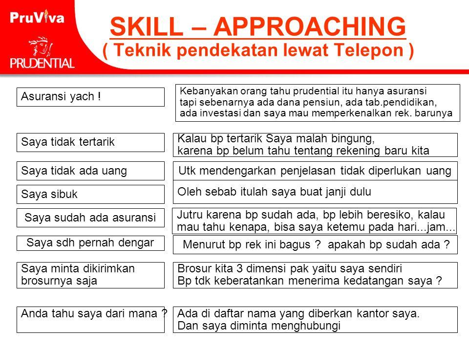 SKILL – APPROACHING ( Teknik pendekatan lewat Telepon )