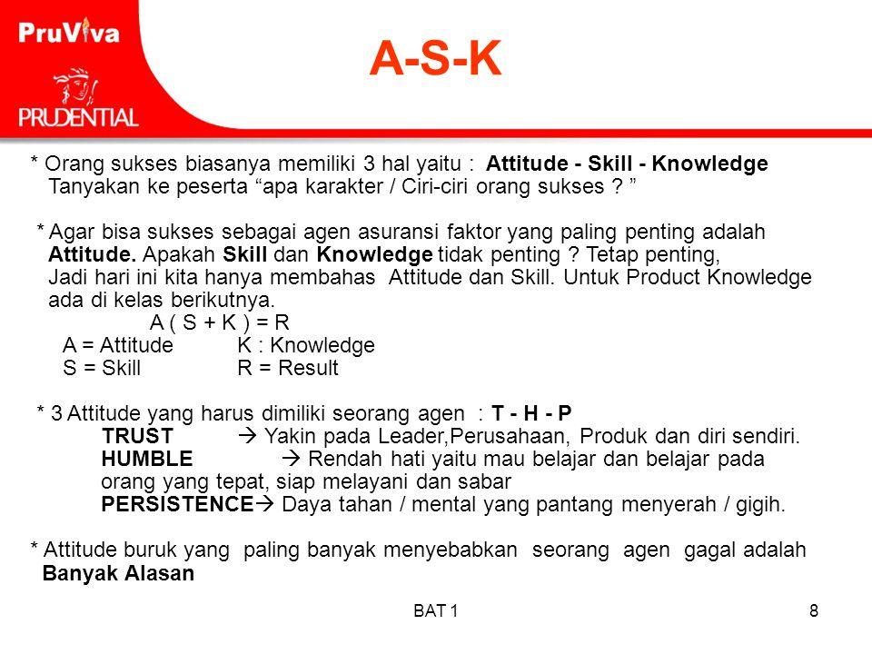 A-S-K * Orang sukses biasanya memiliki 3 hal yaitu : Attitude - Skill - Knowledge. Tanyakan ke peserta apa karakter / Ciri-ciri orang sukses