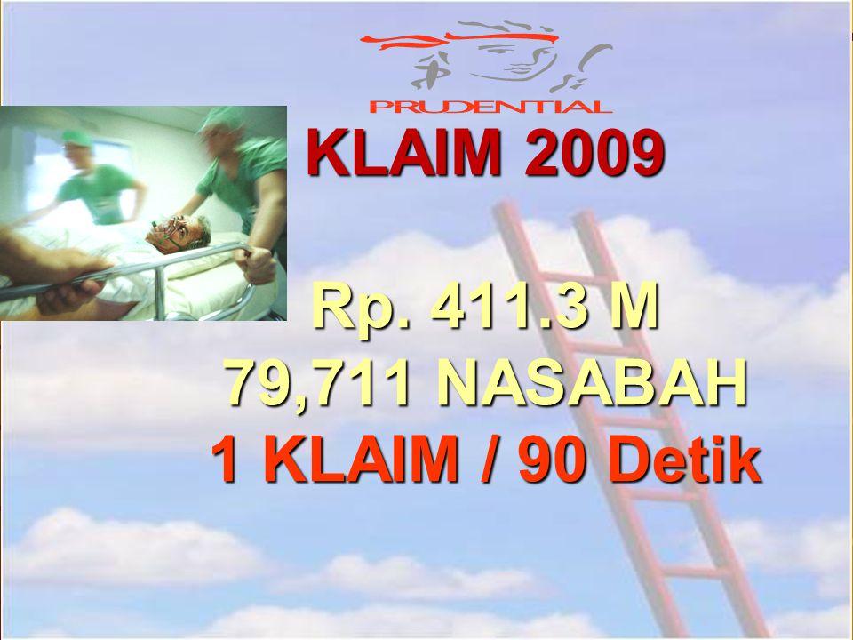 KLAIM 2009 Rp. 411.3 M 79,711 NASABAH 1 KLAIM / 90 Detik