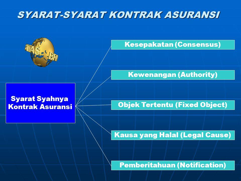 Kausa yang Halal (Legal Cause) Pemberitahuan (Notification)