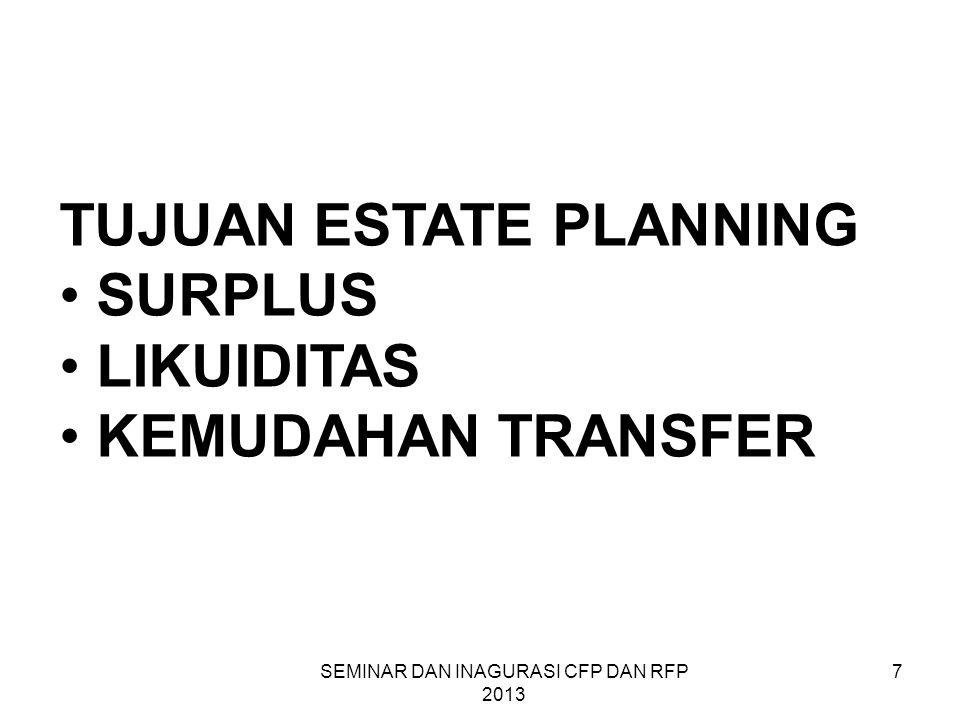 SEMINAR DAN INAGURASI CFP DAN RFP 2013