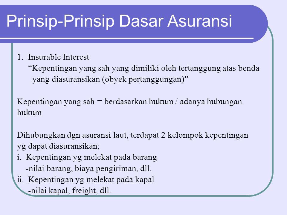 Prinsip-Prinsip Dasar Asuransi
