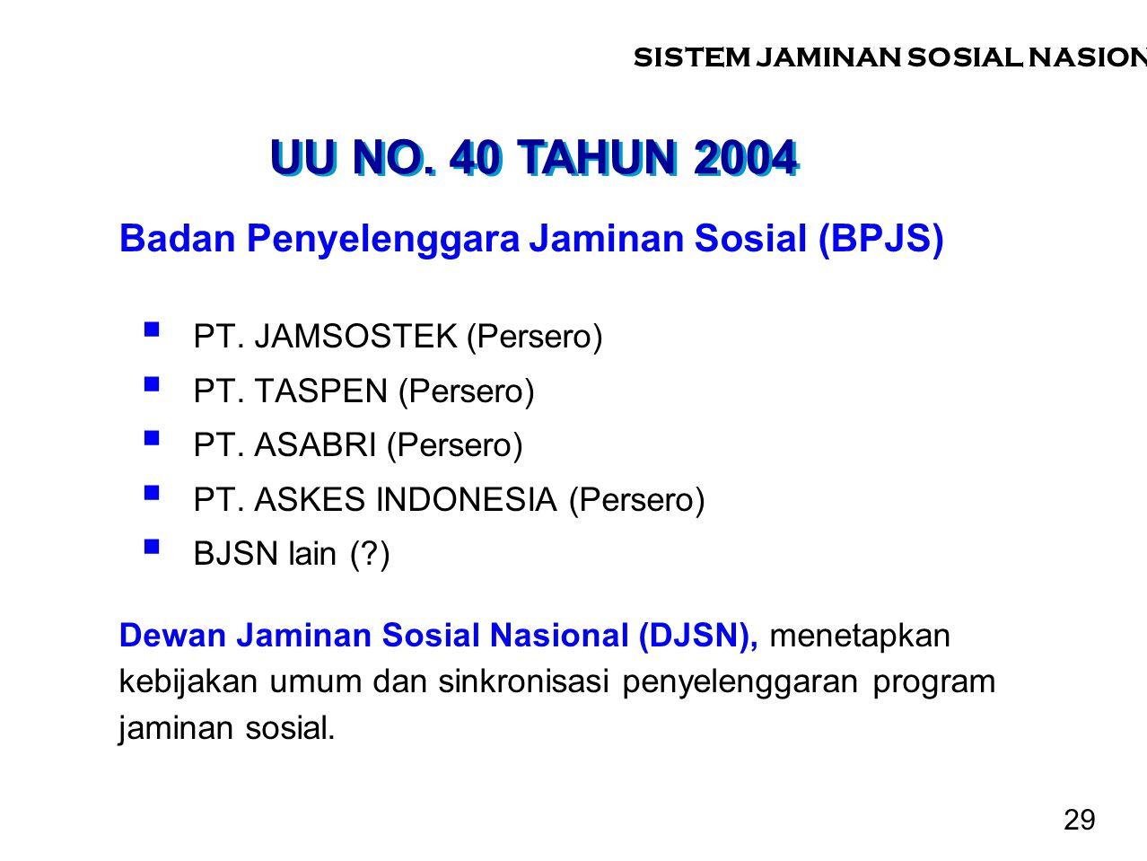UU NO. 40 TAHUN 2004 Badan Penyelenggara Jaminan Sosial (BPJS)