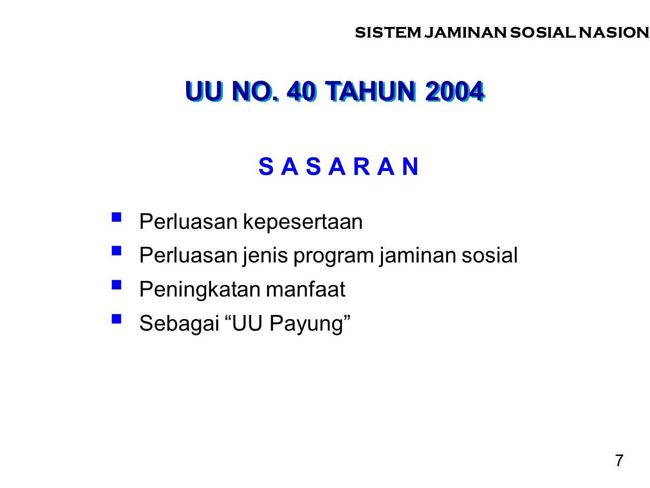 UU NO. 40 TAHUN 2004 S A S A R A N Perluasan kepesertaan