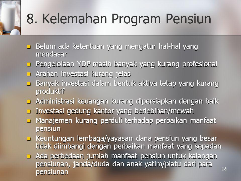 8. Kelemahan Program Pensiun
