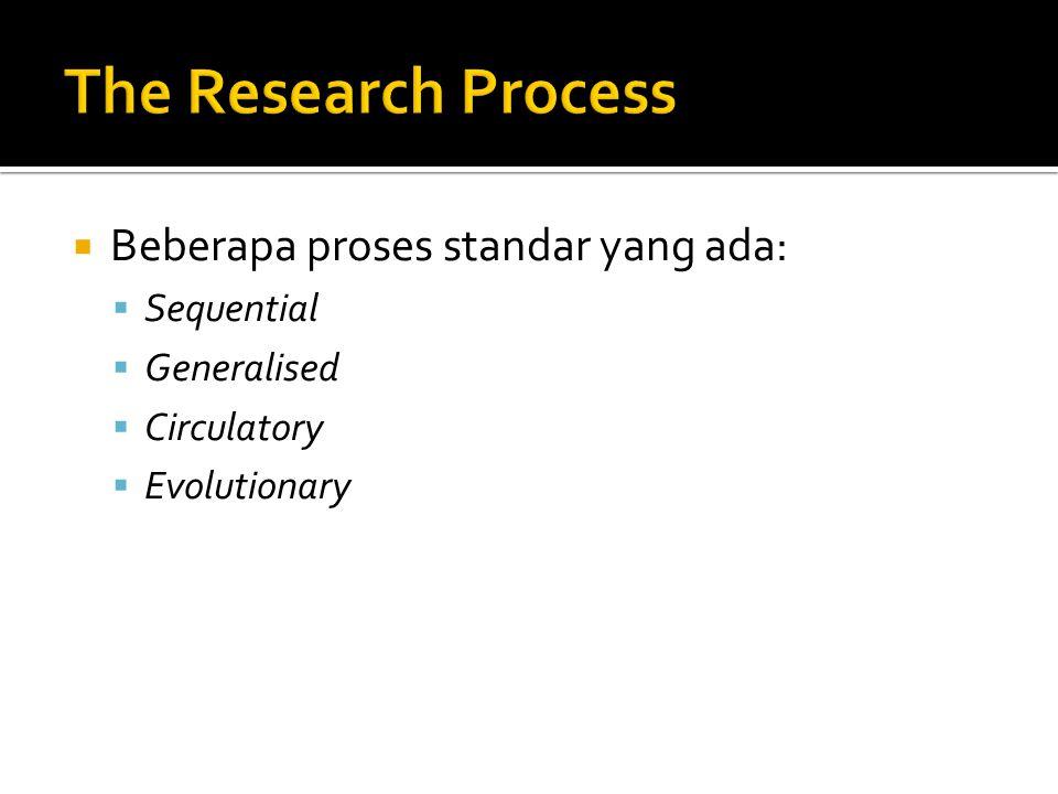 The Research Process Beberapa proses standar yang ada: Sequential
