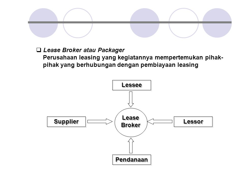 Lease Broker atau Packager