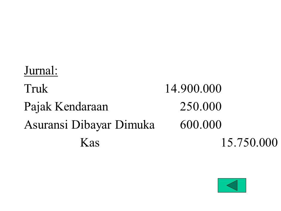 Jurnal: Truk 14.900.000. Pajak Kendaraan 250.000. Asuransi Dibayar Dimuka 600.000.