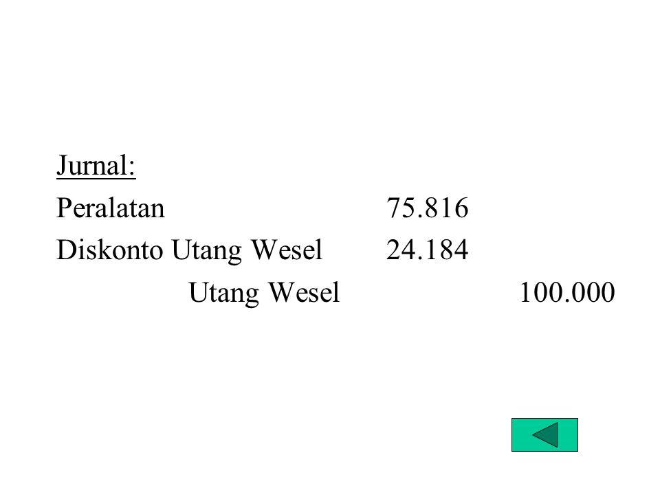 Jurnal: Peralatan 75.816 Diskonto Utang Wesel 24.184 Utang Wesel 100.000