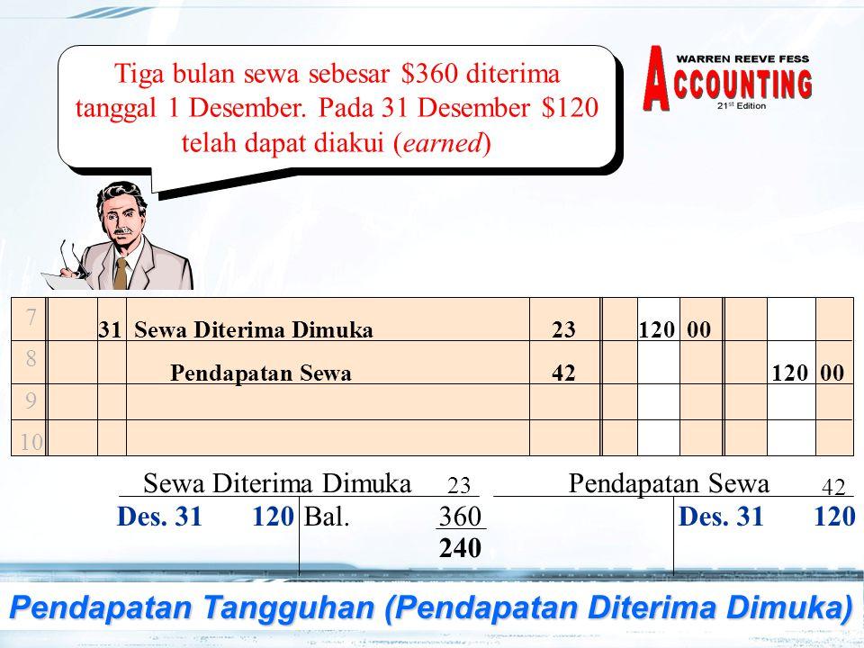 Pendapatan Tangguhan (Pendapatan Diterima Dimuka)