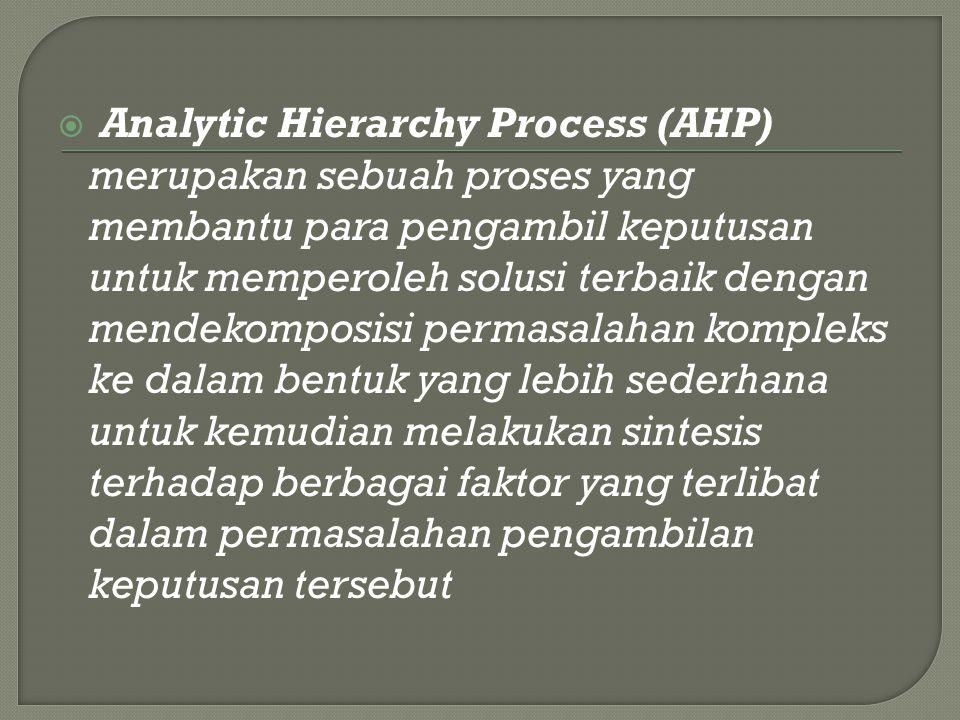 Analytic Hierarchy Process (AHP) merupakan sebuah proses yang membantu para pengambil keputusan untuk memperoleh solusi terbaik dengan mendekomposisi permasalahan kompleks ke dalam bentuk yang lebih sederhana untuk kemudian melakukan sintesis terhadap berbagai faktor yang terlibat dalam permasalahan pengambilan keputusan tersebut