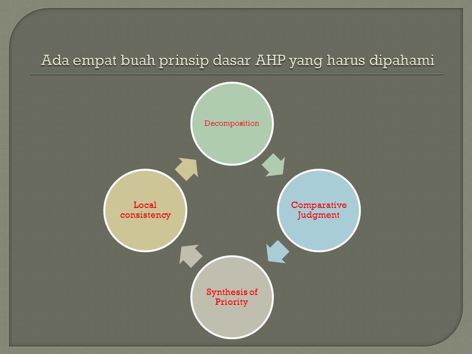 Ada empat buah prinsip dasar AHP yang harus dipahami