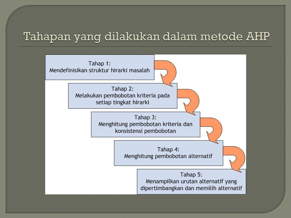 Tahapan yang dilakukan dalam metode AHP