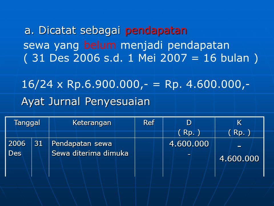 a. Dicatat sebagai pendapatan