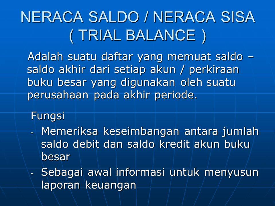 NERACA SALDO / NERACA SISA ( TRIAL BALANCE )
