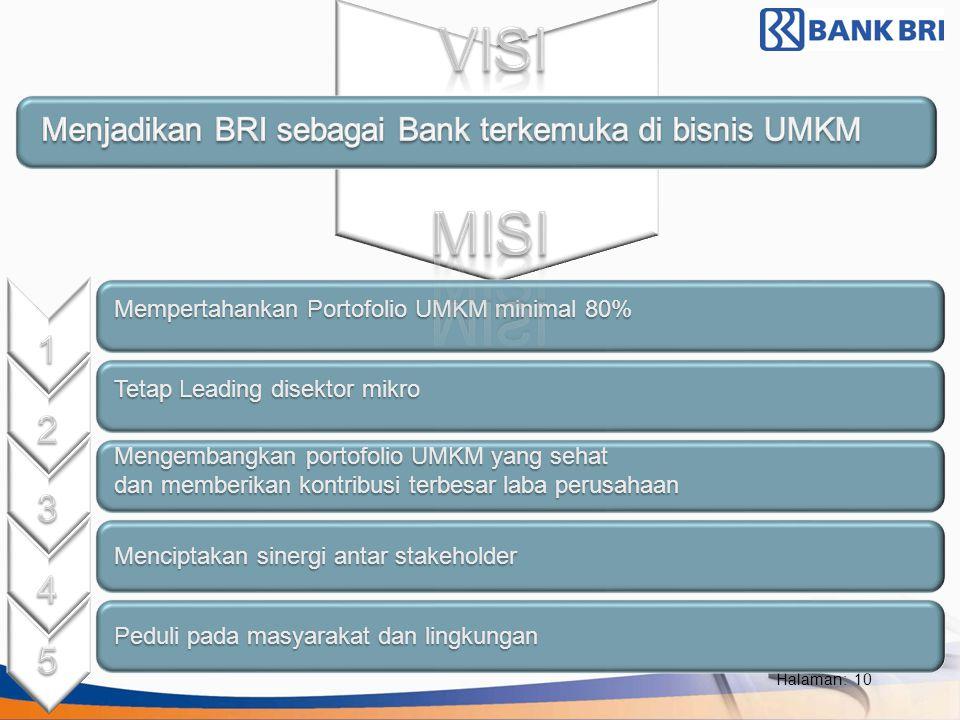 VISI Menjadikan BRI sebagai Bank terkemuka di bisnis UMKM. MISI. 1. 2. 3. 4. 5. Mempertahankan Portofolio UMKM minimal 80%