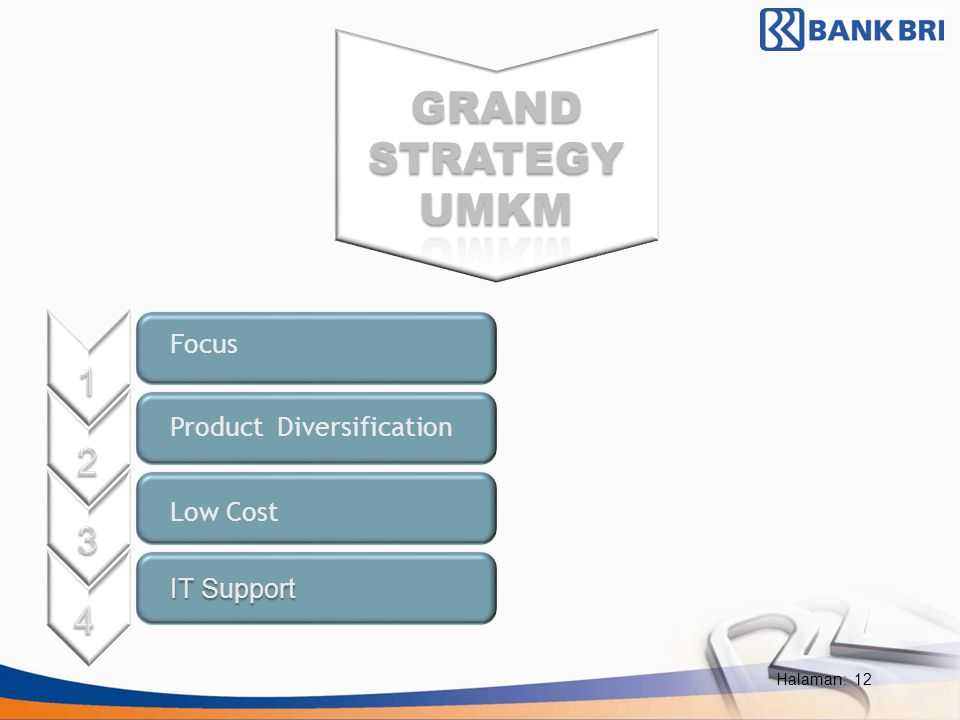 GRAND STRATEGY UMKM 1 2 3 4 Focus Product Diversification Low Cost
