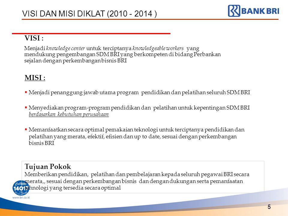 VISI DAN MISI DIKLAT (2010 - 2014 )