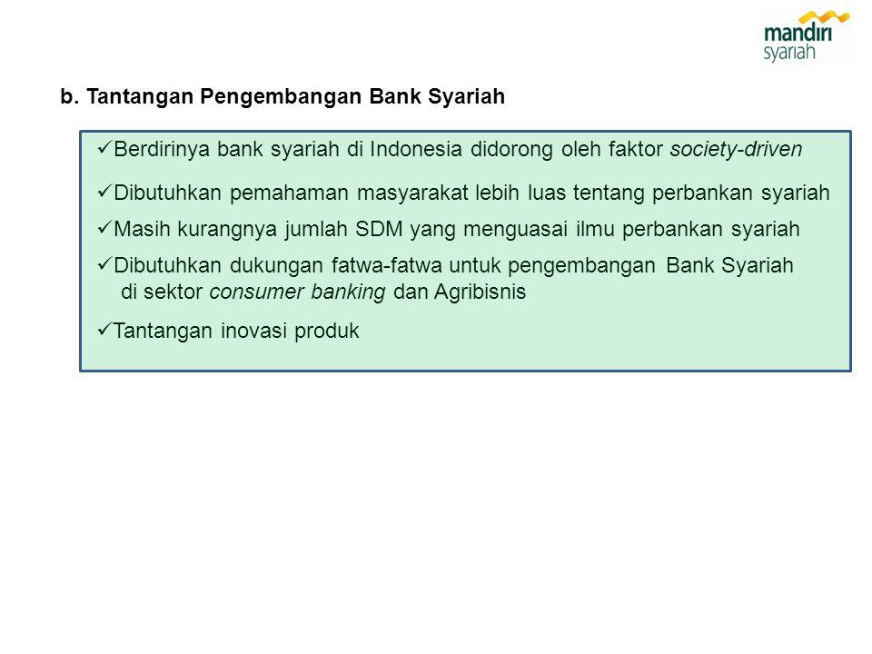 b. Tantangan Pengembangan Bank Syariah