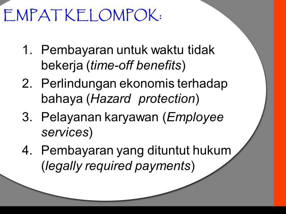 EMPAT KELOMPOK: Pembayaran untuk waktu tidak bekerja (time-off benefits) Perlindungan ekonomis terhadap bahaya (Hazard protection)
