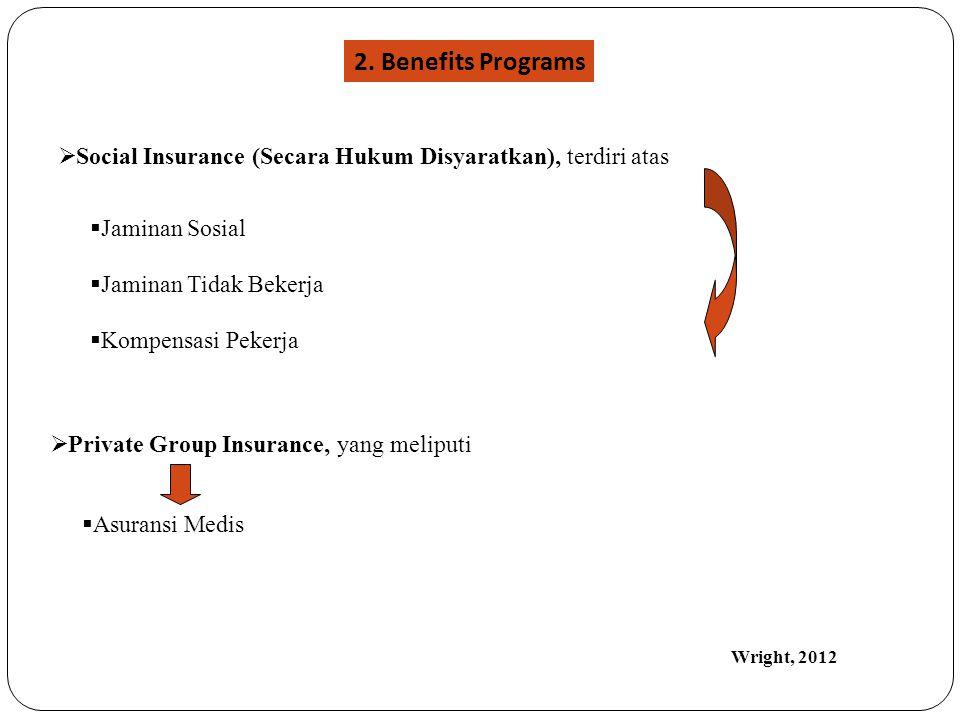 2. Benefits Programs Social Insurance (Secara Hukum Disyaratkan), terdiri atas. Jaminan Sosial. Jaminan Tidak Bekerja.