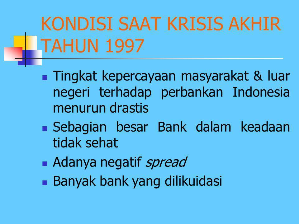 KONDISI SAAT KRISIS AKHIR TAHUN 1997