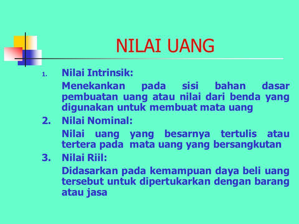 NILAI UANG Nilai Intrinsik:
