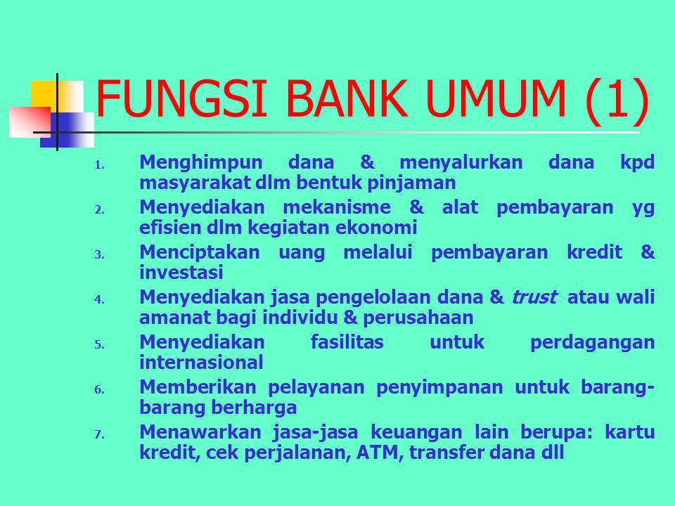 FUNGSI BANK UMUM (1) Menghimpun dana & menyalurkan dana kpd masyarakat dlm bentuk pinjaman.