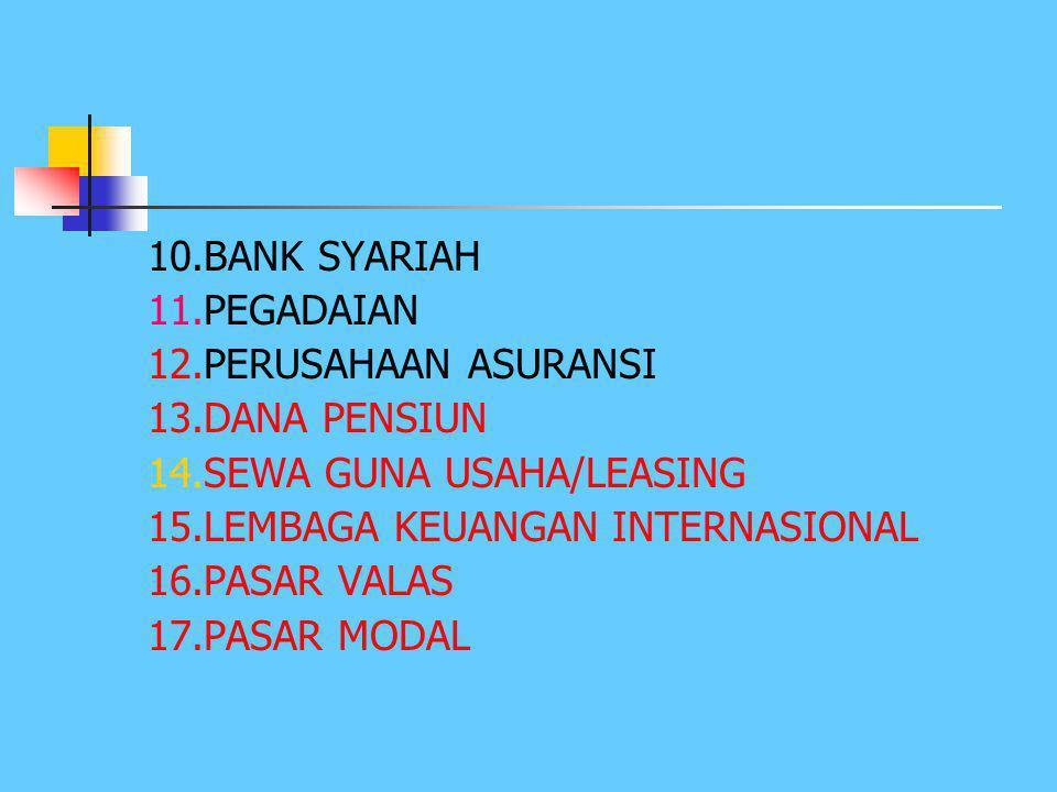 10.BANK SYARIAH 11.PEGADAIAN. 12.PERUSAHAAN ASURANSI. 13.DANA PENSIUN. 14.SEWA GUNA USAHA/LEASING.