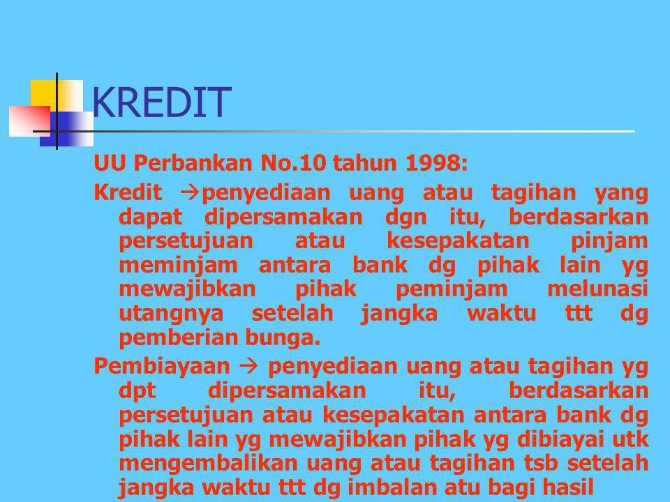 KREDIT UU Perbankan No.10 tahun 1998: