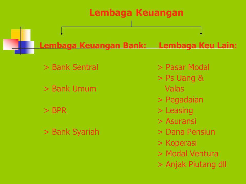 Lembaga Keuangan Lembaga Keuangan Bank: Lembaga Keu Lain: