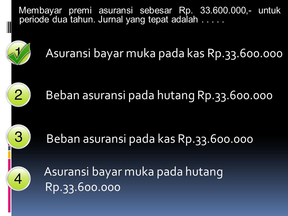 Asuransi bayar muka pada kas Rp.33.600.000