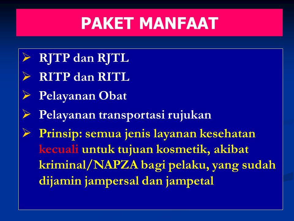PAKET MANFAAT RJTP dan RJTL RITP dan RITL Pelayanan Obat