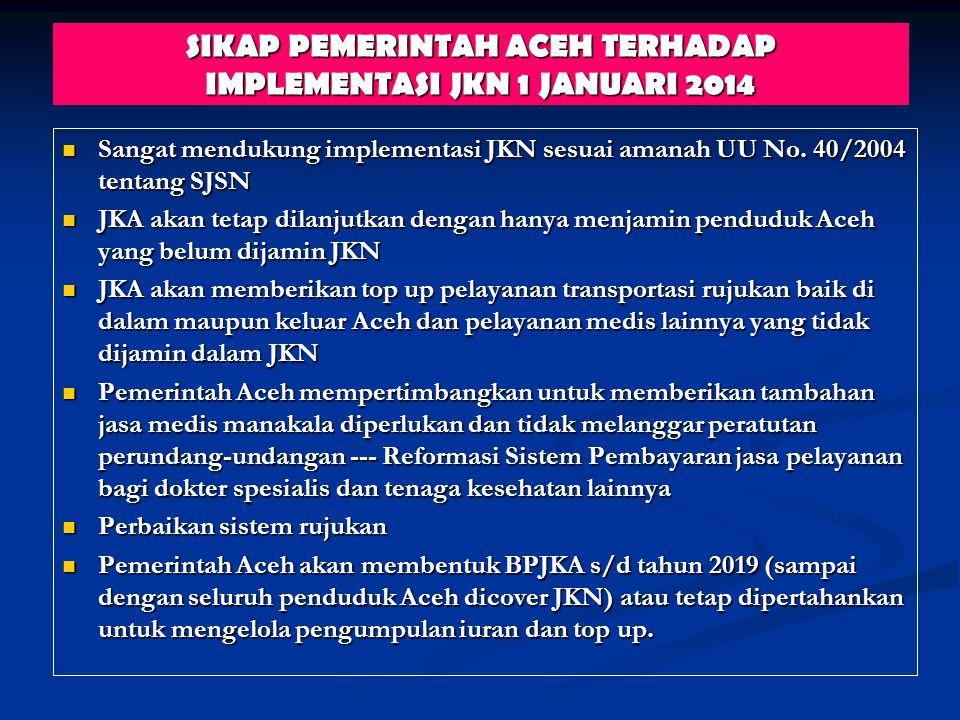 SIKAP PEMERINTAH ACEH TERHADAP IMPLEMENTASI JKN 1 JANUARI 2014