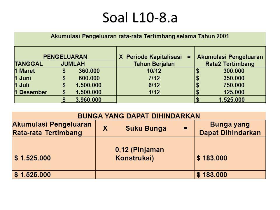 Soal L10-8.a BUNGA YANG DAPAT DIHINDARKAN Akumulasi Pengeluaran X