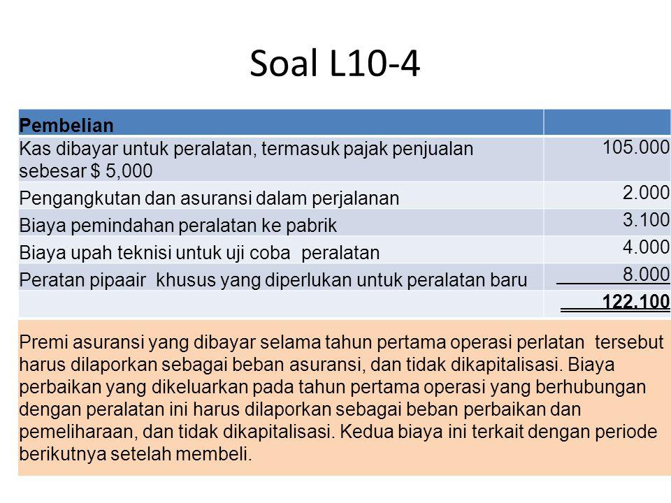 Soal L10-4 Pembelian. Kas dibayar untuk peralatan, termasuk pajak penjualan sebesar $ 5,000. 105.000.