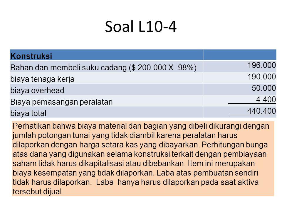 Soal L10-4 Konstruksi Bahan dan membeli suku cadang ($ 200.000 X .98%)