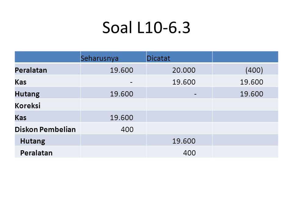 Soal L10-6.3 Seharusnya Dicatat Peralatan 19.600 20.000 (400) Kas -