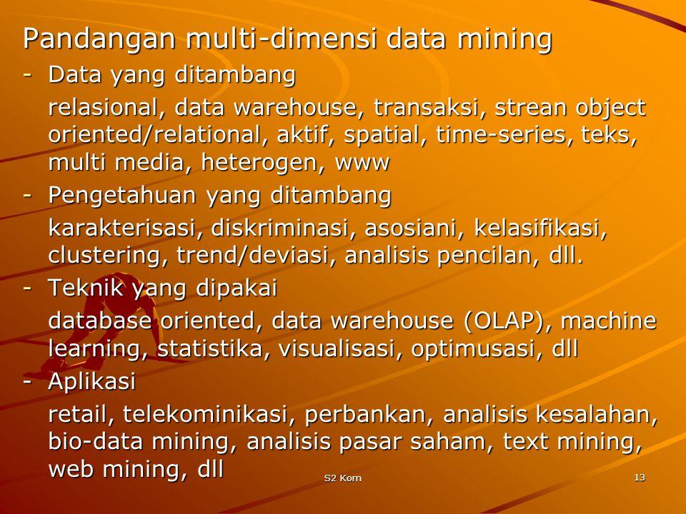 Pandangan multi-dimensi data mining