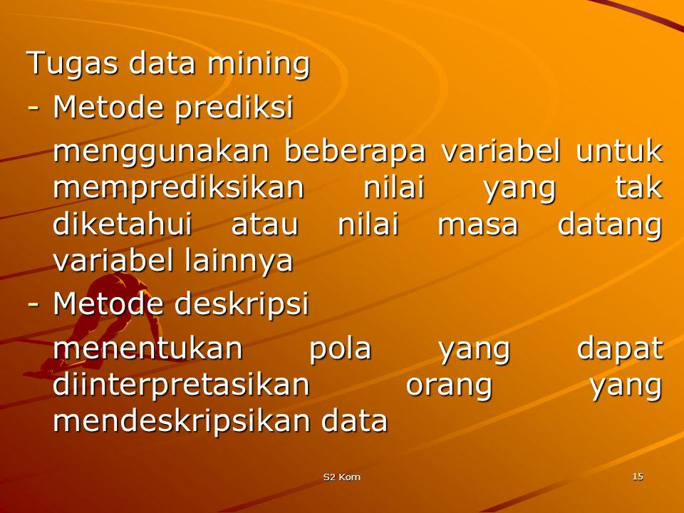 Tugas data mining Metode prediksi