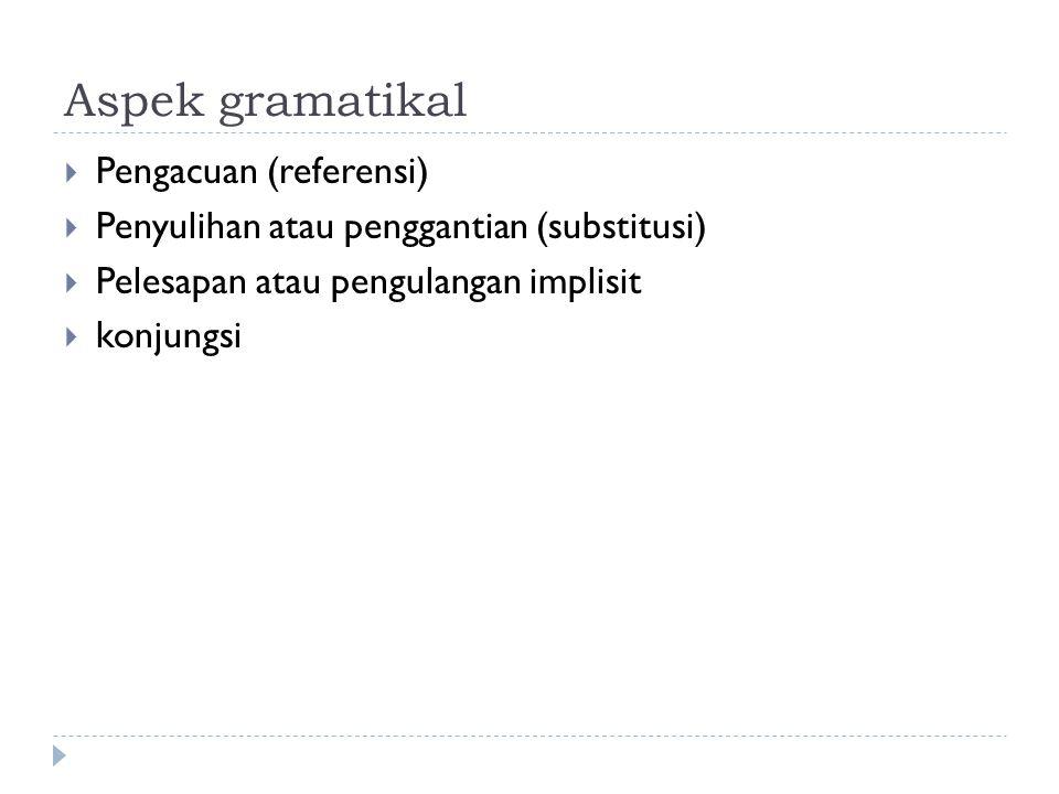 Aspek gramatikal Pengacuan (referensi)