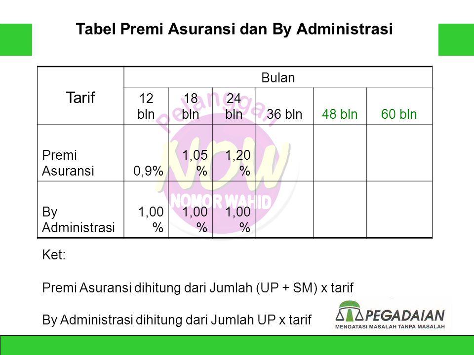 Tabel Premi Asuransi dan By Administrasi
