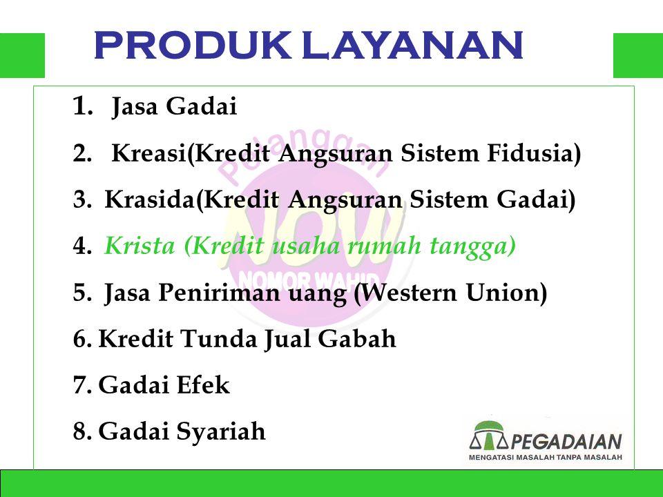 PRODUK LAYANAN Jasa Gadai Kreasi(Kredit Angsuran Sistem Fidusia)